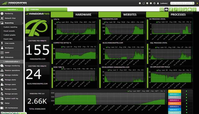 Более 60 инструментов для мониторинга Windows - 19