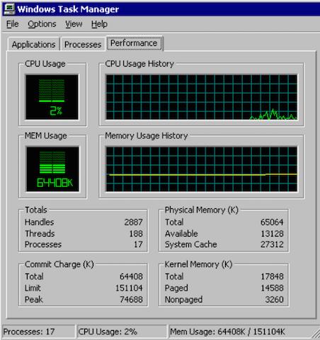 Более 60 инструментов для мониторинга Windows - 2
