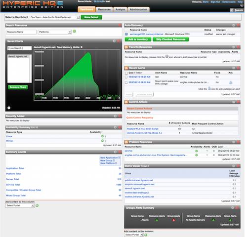 Более 60 инструментов для мониторинга Windows - 22