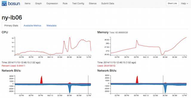 Более 60 инструментов для мониторинга Windows - 23