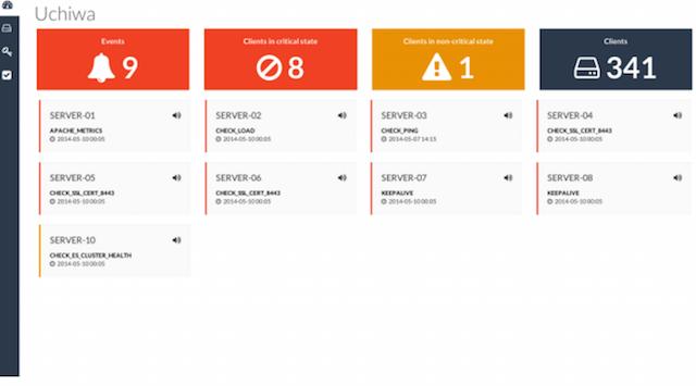 Более 60 инструментов для мониторинга Windows - 24