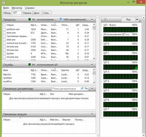 Более 60 инструментов для мониторинга Windows - 3