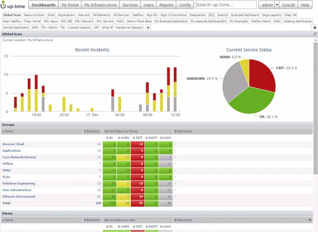 Более 60 инструментов для мониторинга Windows - 30