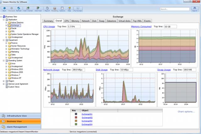 Более 60 инструментов для мониторинга Windows - 33