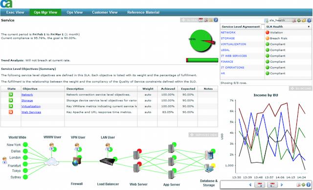 Более 60 инструментов для мониторинга Windows - 34