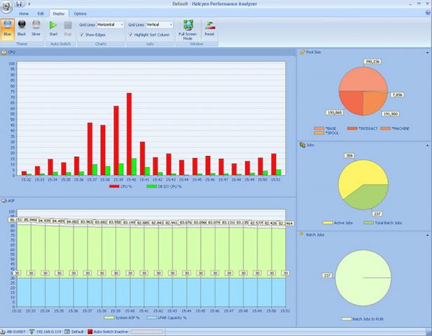 Более 60 инструментов для мониторинга Windows - 37