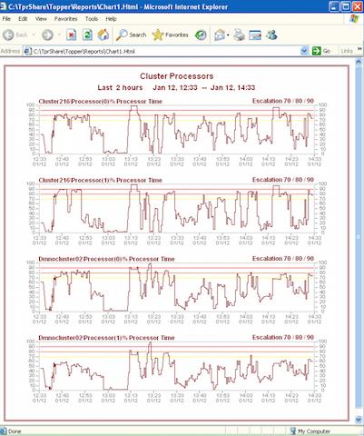Более 60 инструментов для мониторинга Windows - 38