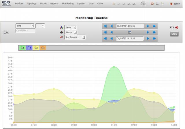 Более 60 инструментов для мониторинга Windows - 43