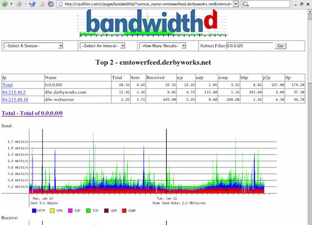 Более 60 инструментов для мониторинга Windows - 45