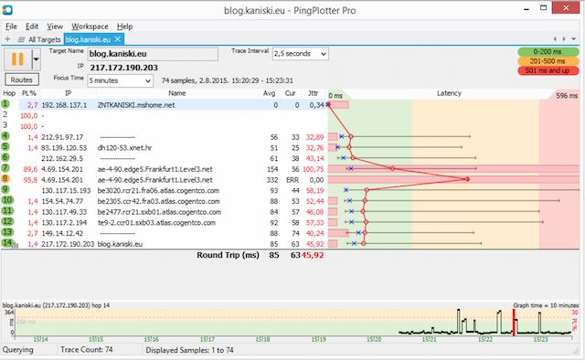 Более 60 инструментов для мониторинга Windows - 48