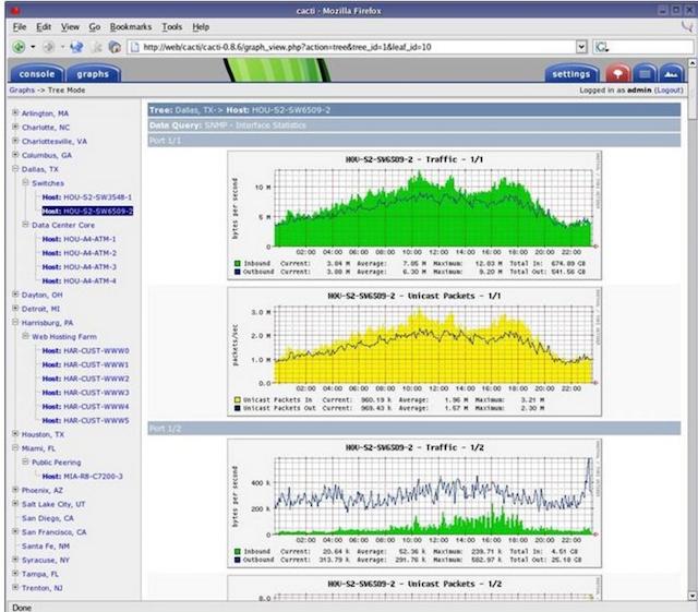 Более 60 инструментов для мониторинга Windows - 9