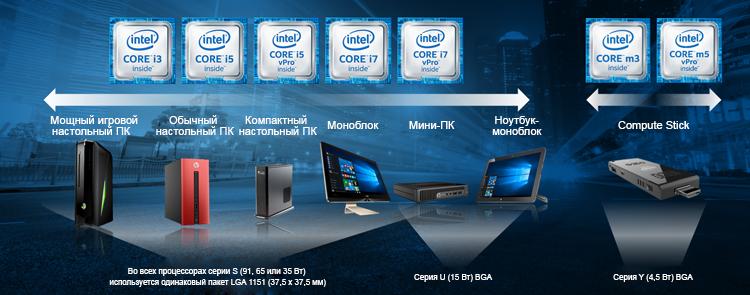 Знакомьтесь, процессор Intel Core 6-го поколения (Skylake) - 12