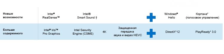 Знакомьтесь, процессор Intel Core 6-го поколения (Skylake) - 14