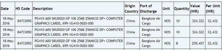 Основой 3D-карты Nvidia GeForce GTX 1060 послужит GPU GP106