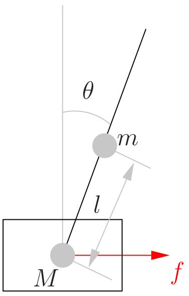 Разжёвываем линейно-квадратичный регулятор для управления перевёрнутым маятником - 8
