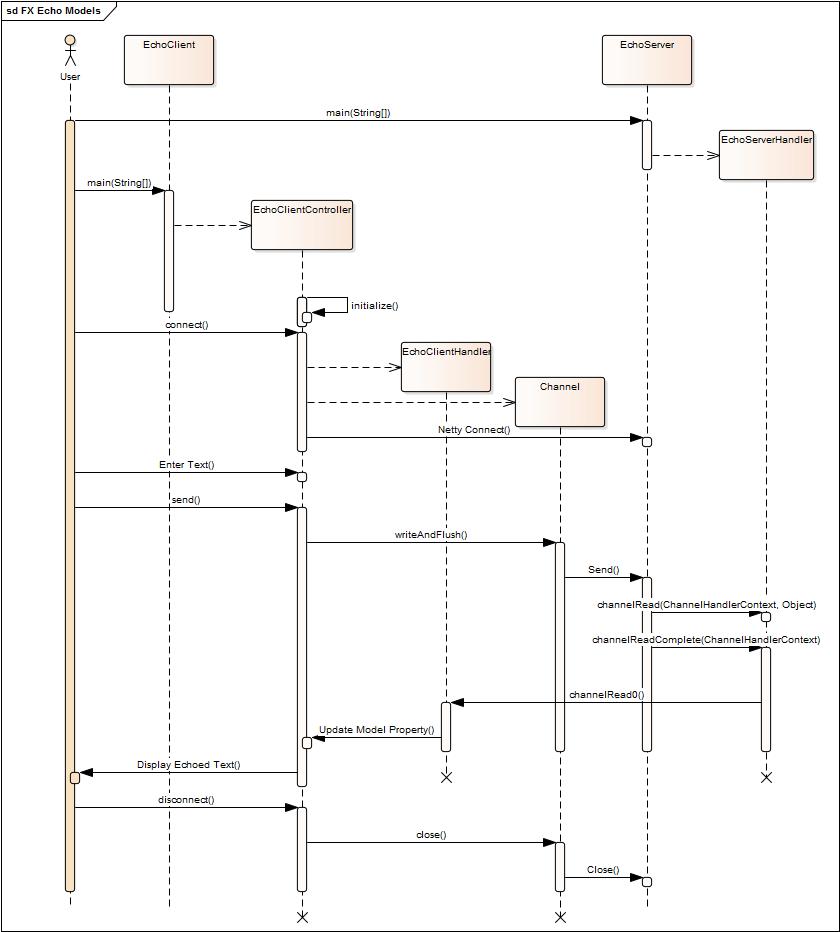 Симфония асинхронии: задачи JavaFX и сокеты Netty - 3