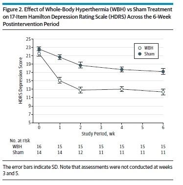 Нетрадиционные антидепрессанты - 5