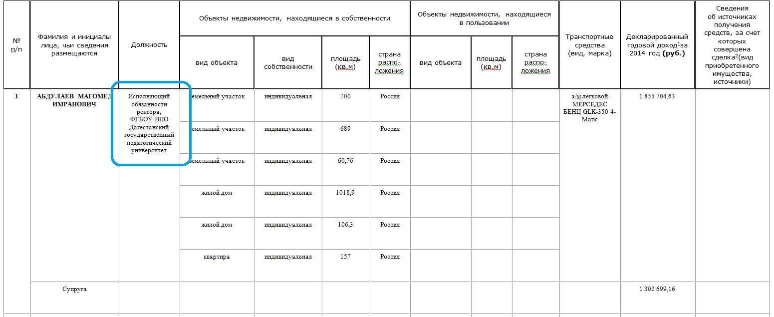 Как мы парсили декларации о доходах при помощи открытых данных - 3