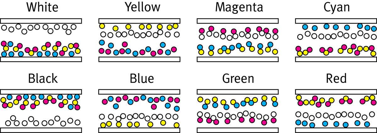 E Ink представила первую в мире полноцветную электронную бумагу - 2