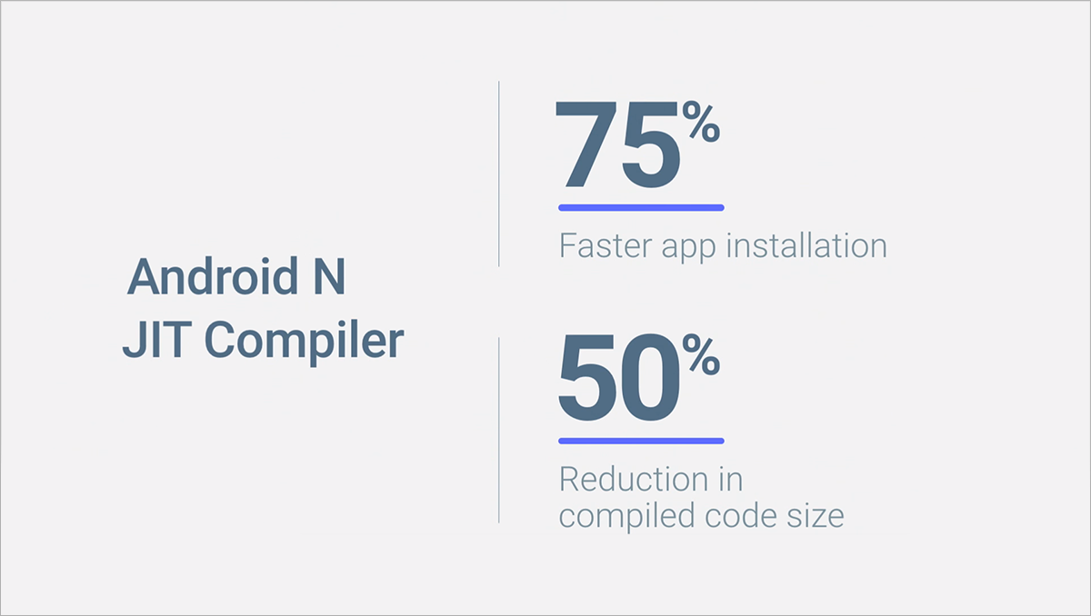 Google I-O 2016: Подробности об Android N и Android-экосистеме - 5