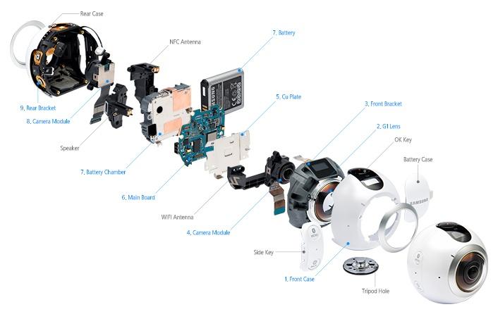 Samsung показала, что внутри у камеры Gear 360