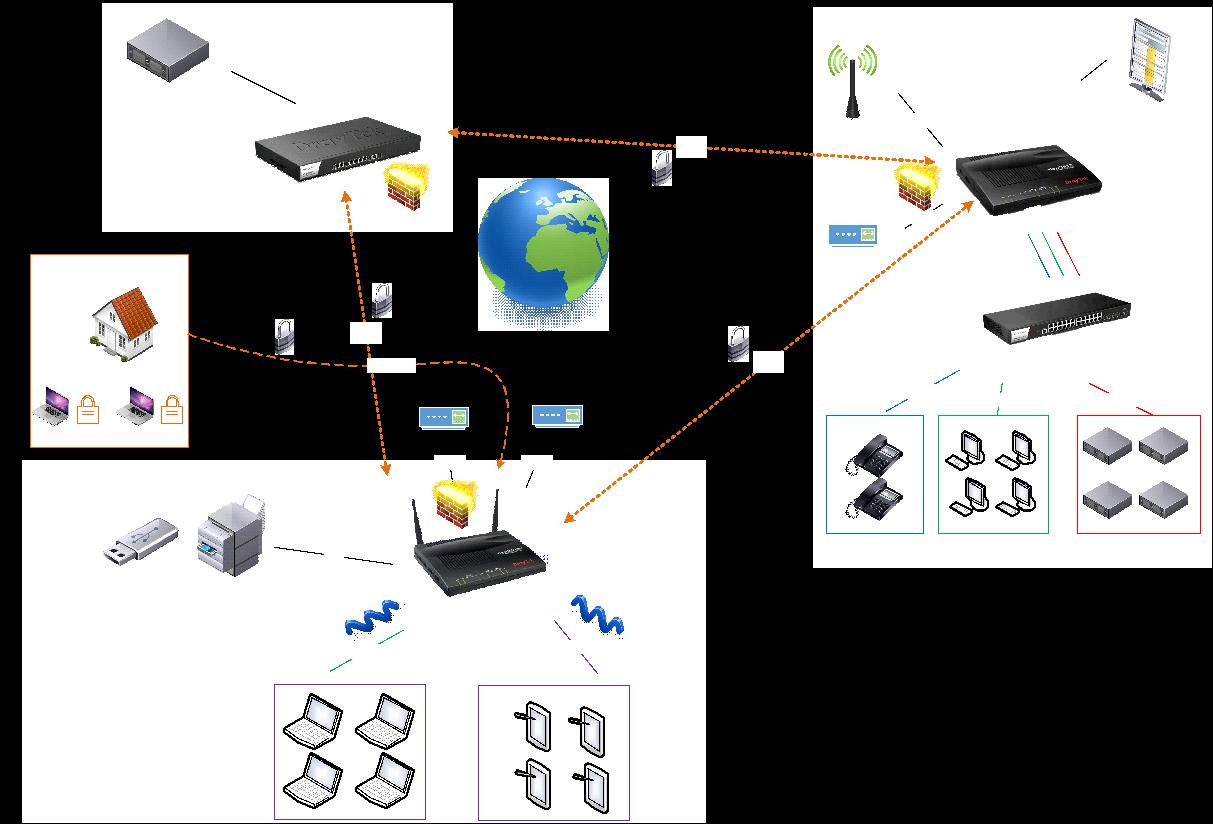 Обзор маршрутизатора Draytek серии 2912. Часть первая - 2