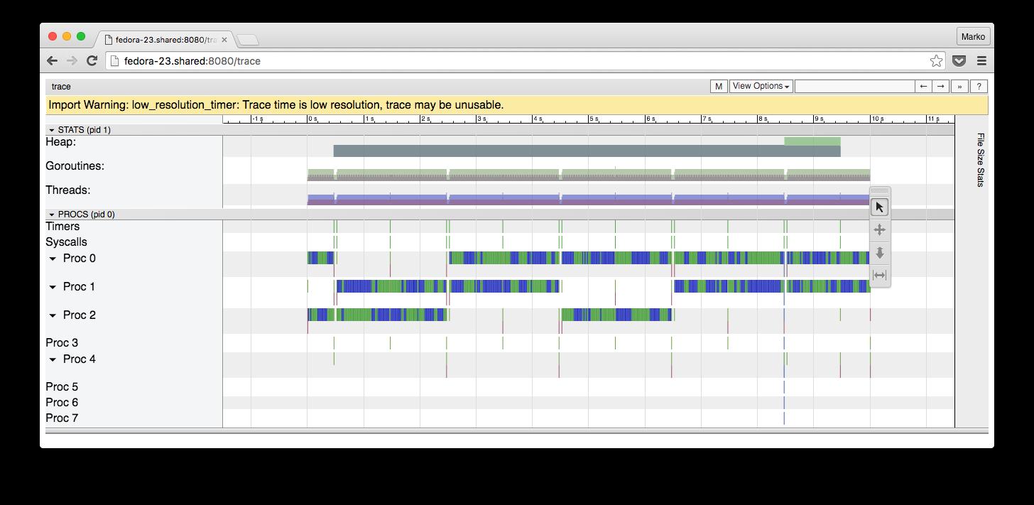 Профилирование и оптимизация программ на Go - 16