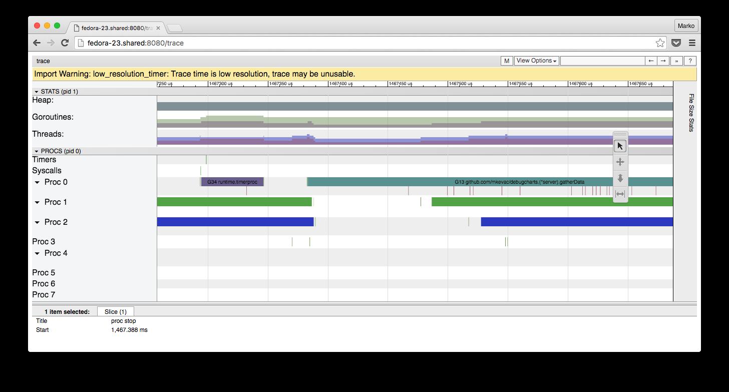 Профилирование и оптимизация программ на Go - 17