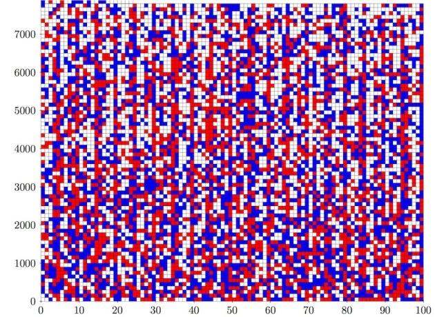 Самое большое математическое доказательство в мире «весит» 200 ТБ - 2