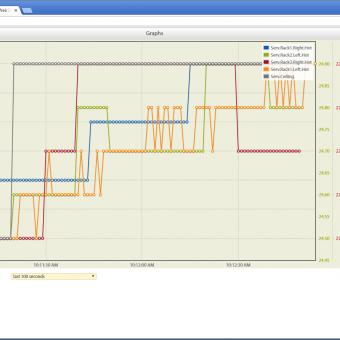 Сравнение систем мониторинга Vutlan SC8100 и APC NetBotz Rack Monitor 200 - 12