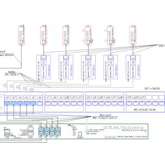 Сравнение систем мониторинга Vutlan SC8100 и APC NetBotz Rack Monitor 200 - 3