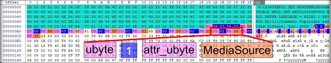 [PF] Печать PDF под .NET, векторный подход, практика - 6