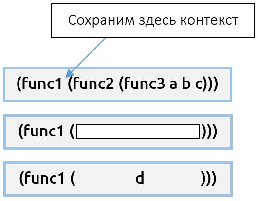 Введение в продолжения и макросы на Scheme - 2
