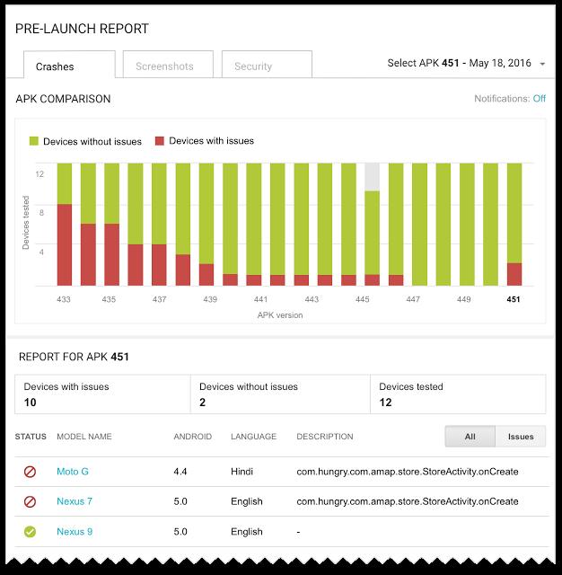 Google I-O 2016: Улучшения в области тестирования и доставки приложений - 4