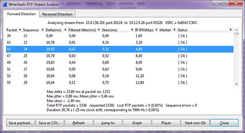 Анализ звонков VoIP в Wireshark - 6