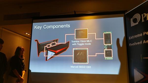 На Computex 2016 представлены SSD Plextor M8Pe с интерфейсом PCI Express и внешние SSD EX1 - 3