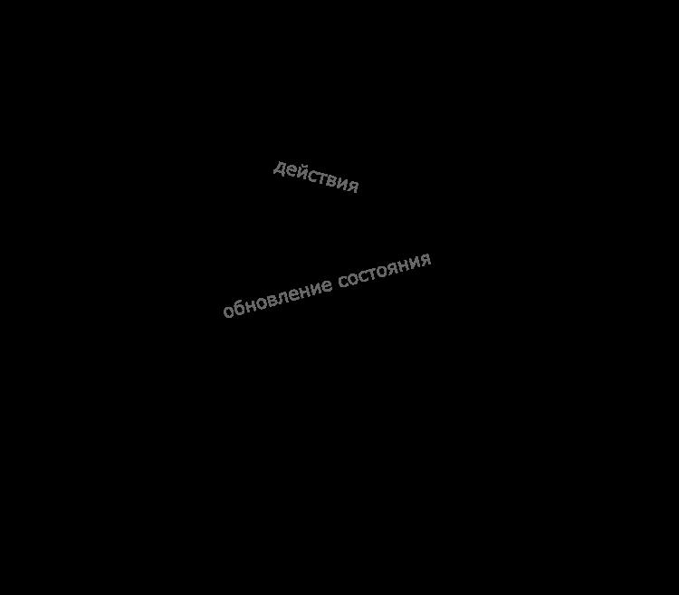 Мультиплеер в быстрых играх (части I, II) - 2