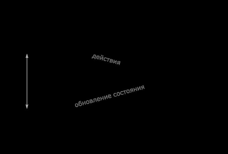 Мультиплеер в быстрых играх (части I, II) - 7
