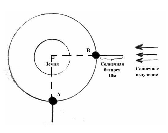 Всероссийская инженерная олимпиада для старшеклассников: Космические системы - 26