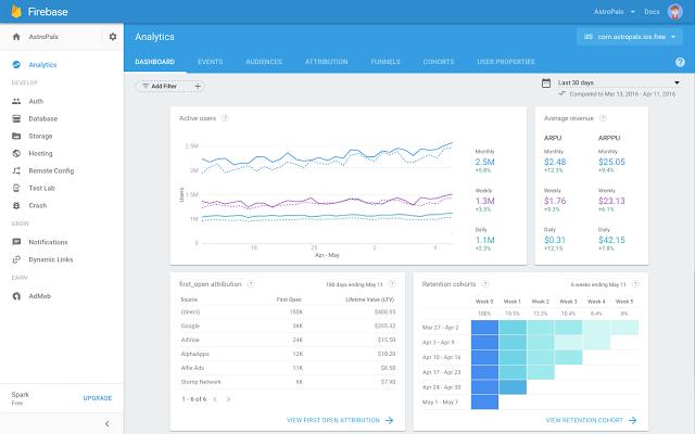 Google I-O 2016: развитие платформы Firebase - 2