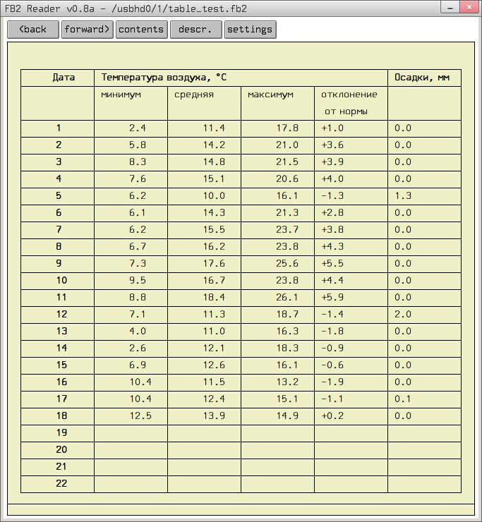 Дайджест KolibriOS #12 - 12