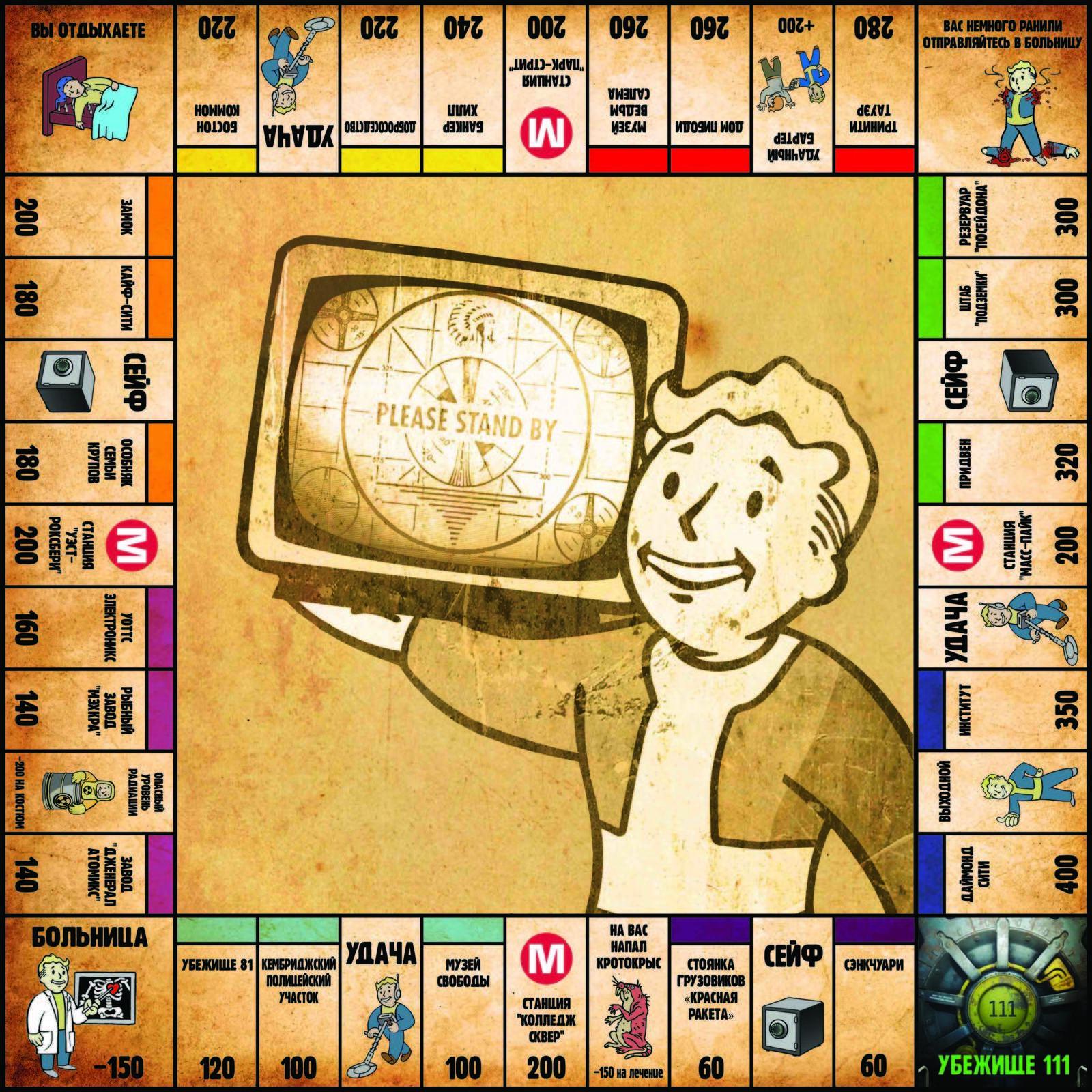 Основы геймдизайна: 20 настольных игр. Часть вторая: нарды, монополия, скрэббл - 3