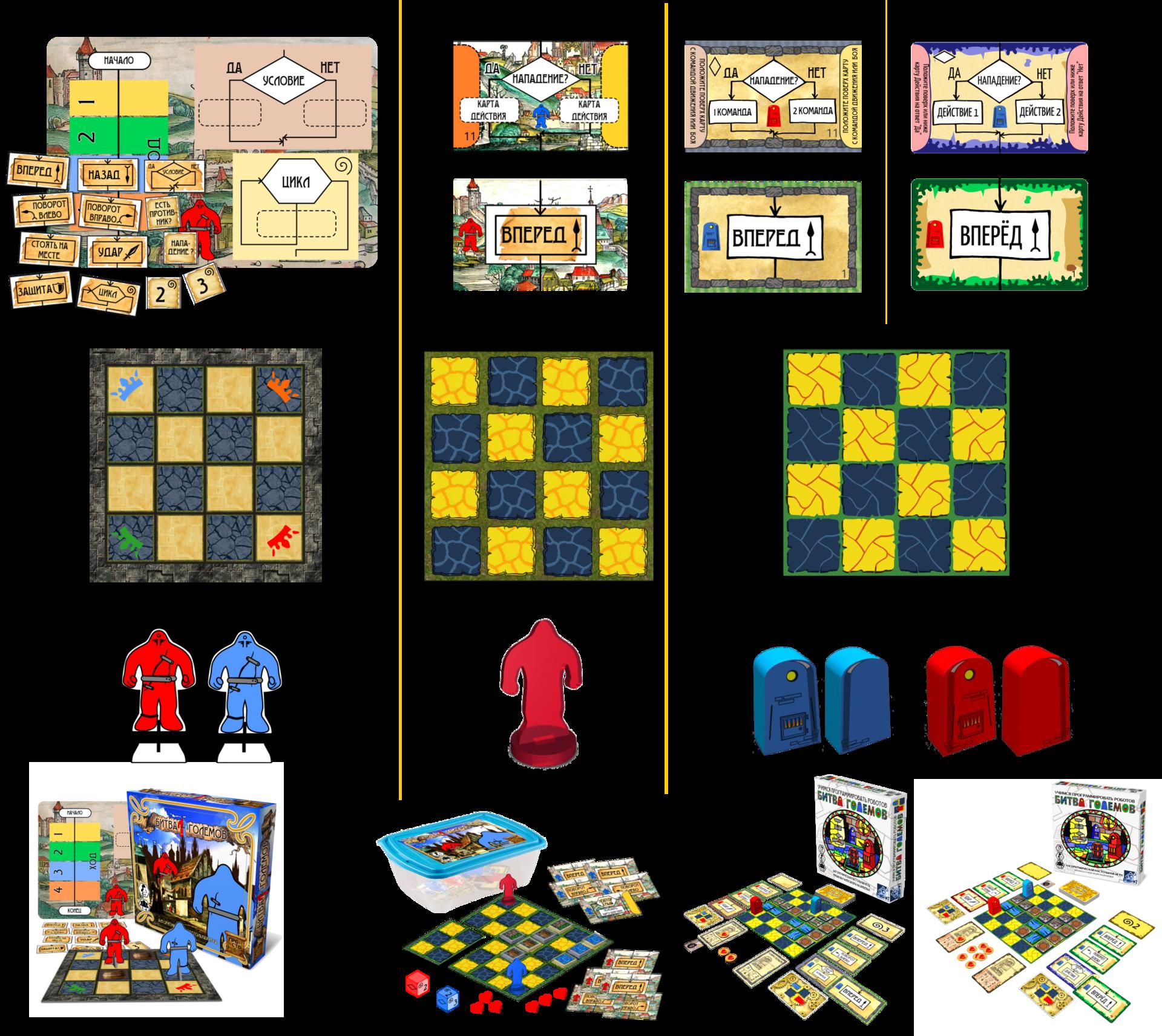 Битва Големов. Как разработать настольную образовательную игру и чего это стоит… - 7