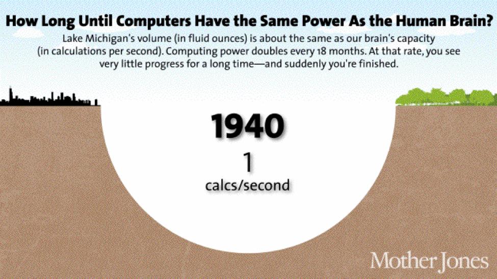 Искусственный интеллект меняет SEO быстрее, чем вы думаете - 1
