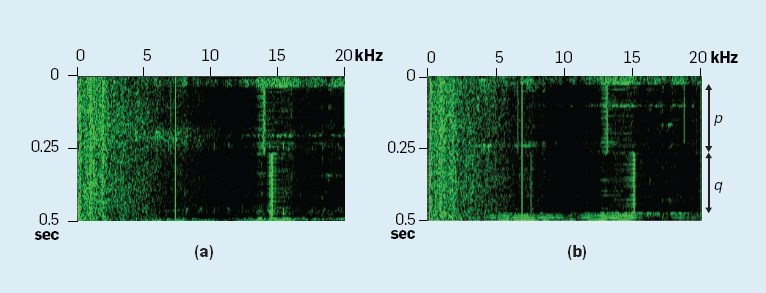 Микрофон и криптография: извлекаем 4096-битные ключи RSA с расстояния в 10 метров - 2