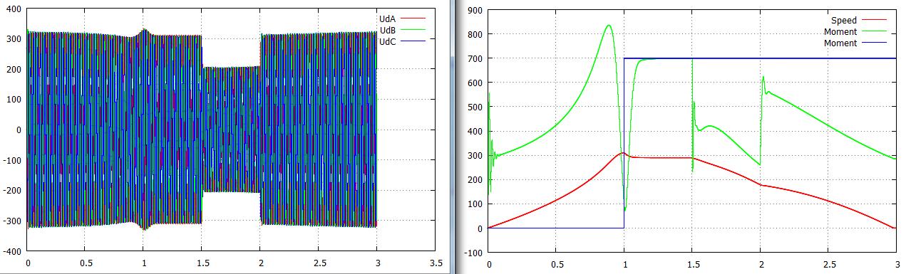 Node-SPICE: Моделирование переходных процессов в электрической сети - 12