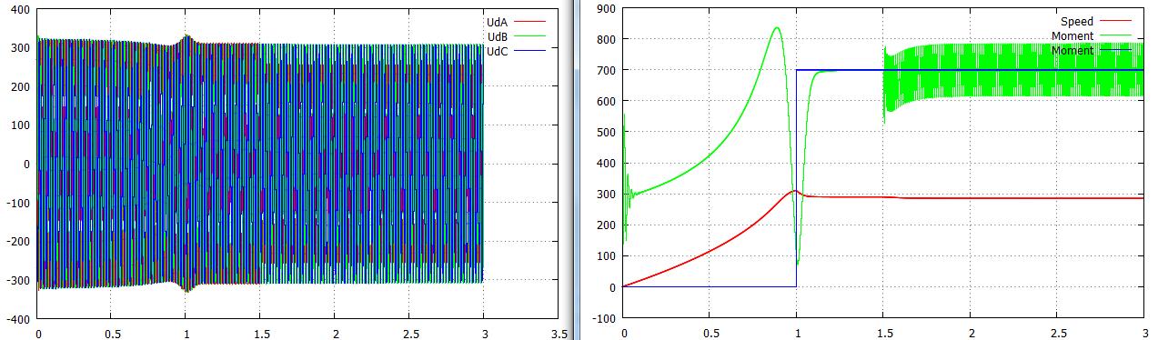Node-SPICE: Моделирование переходных процессов в электрической сети - 13