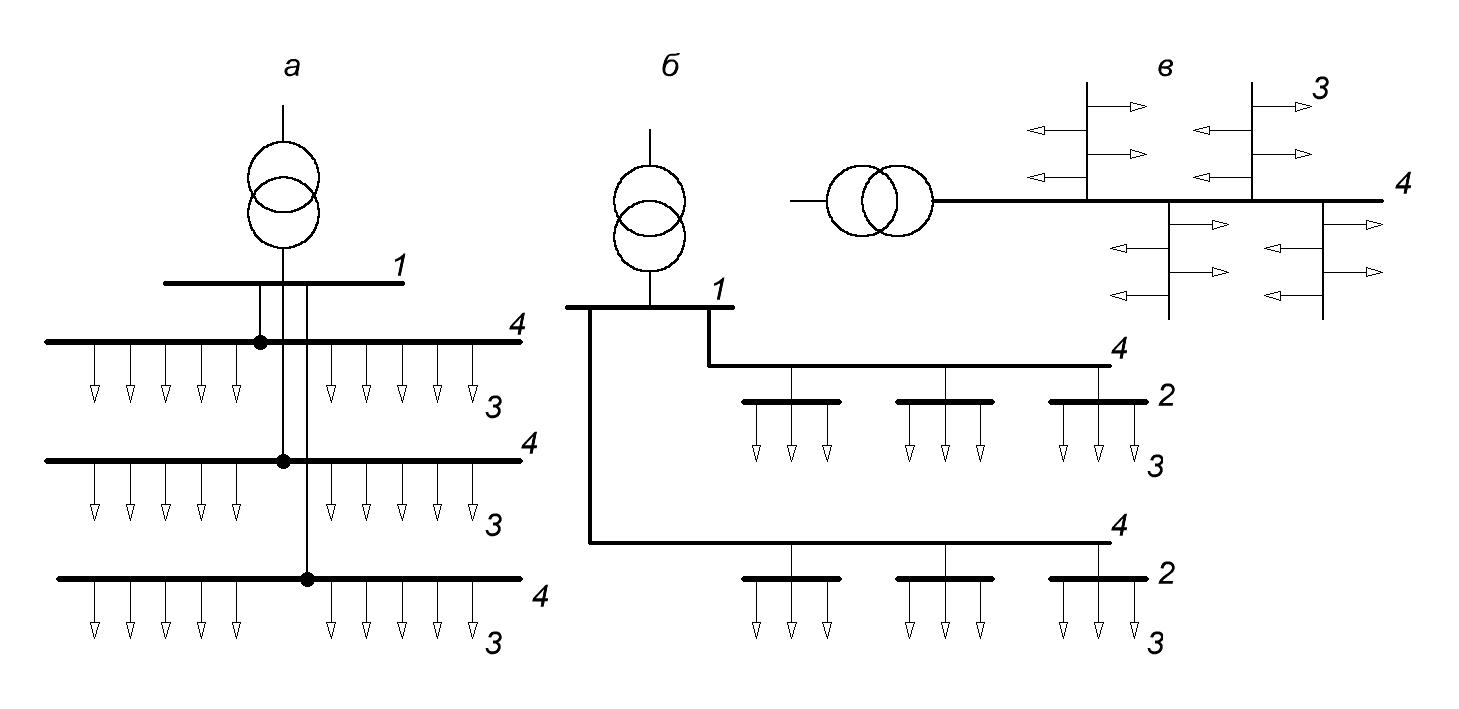 Node-SPICE: Моделирование переходных процессов в электрической сети - 3