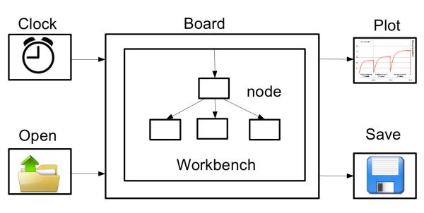 Node-SPICE: Моделирование переходных процессов в электрической сети - 7