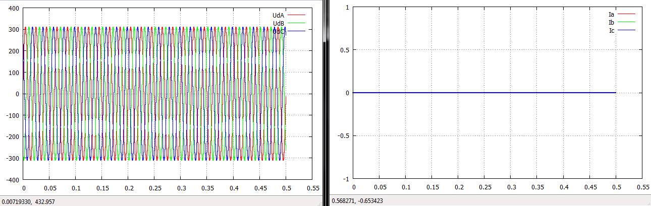 Node-SPICE: Моделирование переходных процессов в электрической сети - 9